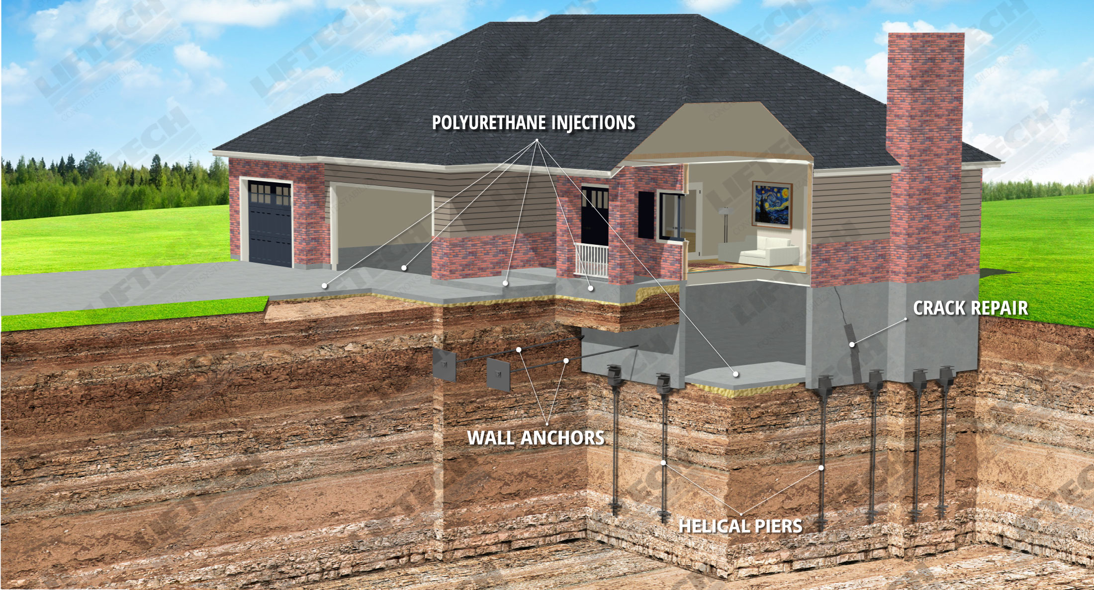 Foundation Repair Contractors Lakeland, FL