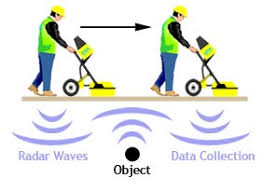 GPR Scanning Company Tampa